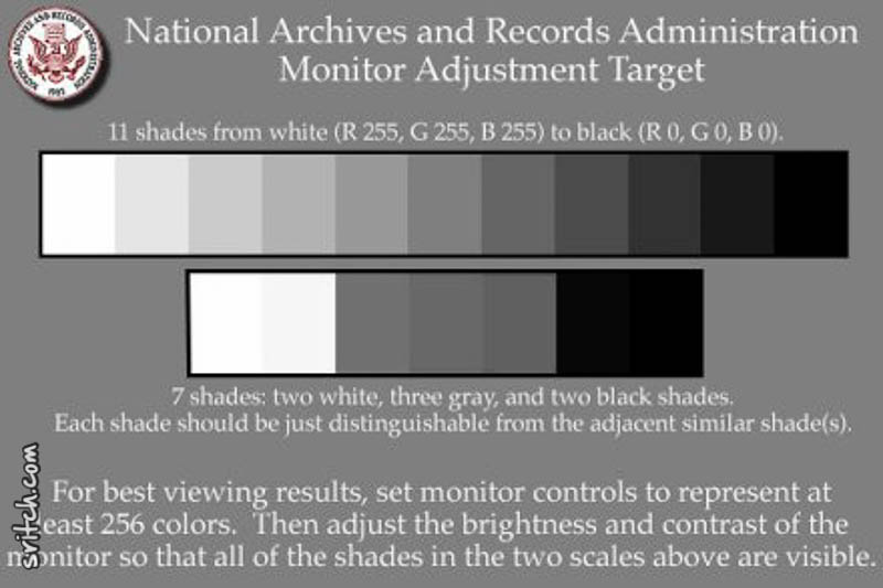 Monitor Adjustment Target from the National Archives and Records Administration