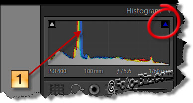 Lightroom: Histogram Highlight Clipped